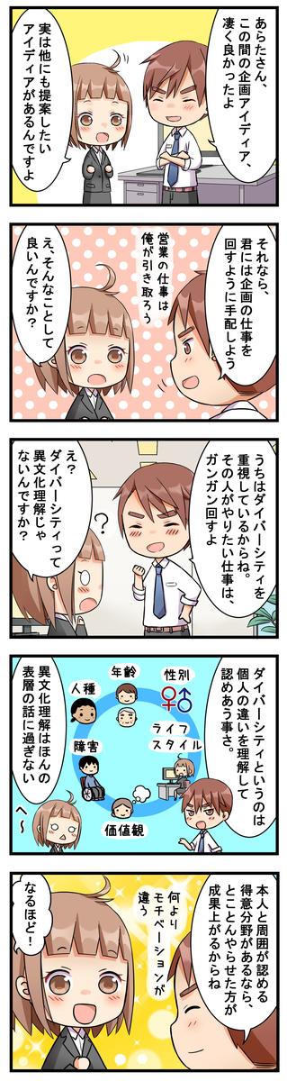 f:id:umimizukonoha:20200206232158j:plain