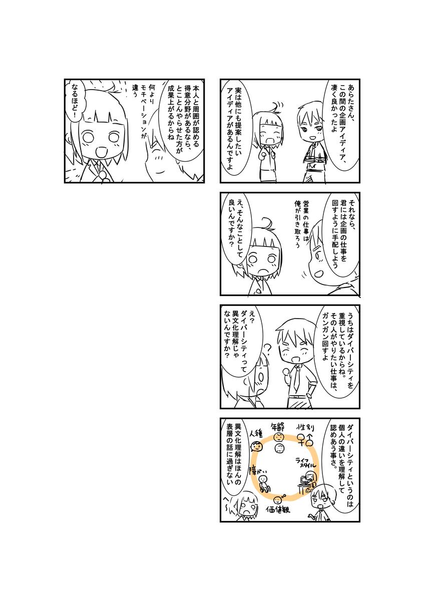 f:id:umimizukonoha:20200313234834j:plain