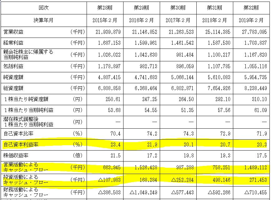 f:id:umimizukonoha:20200318000053p:plain