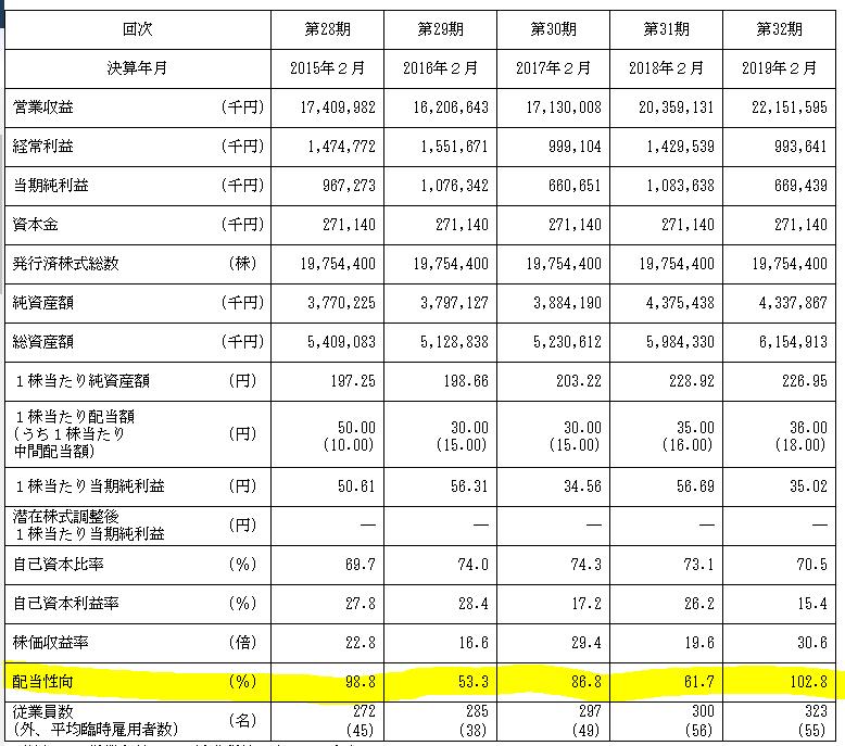 f:id:umimizukonoha:20200318000659p:plain