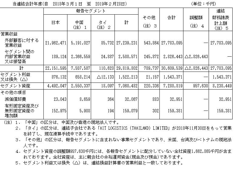 f:id:umimizukonoha:20200318010227p:plain