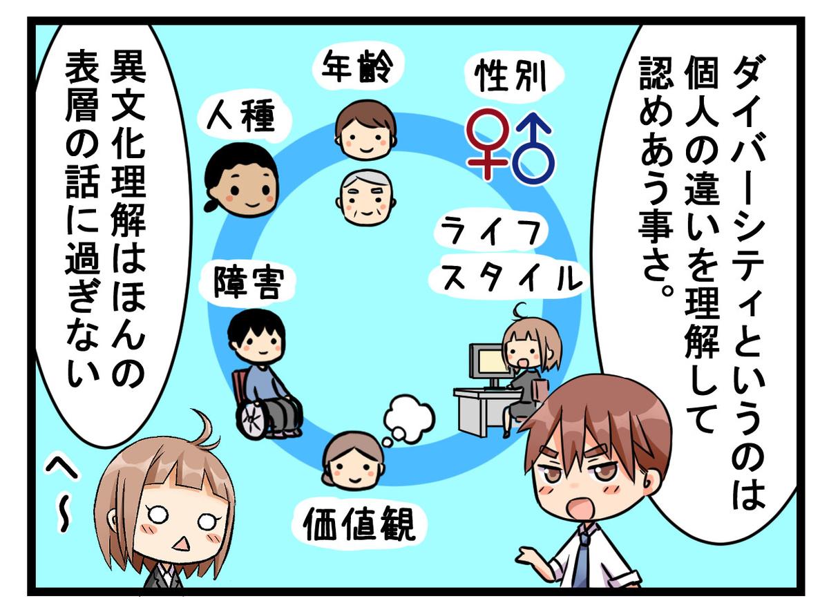 f:id:umimizukonoha:20200321215239j:plain