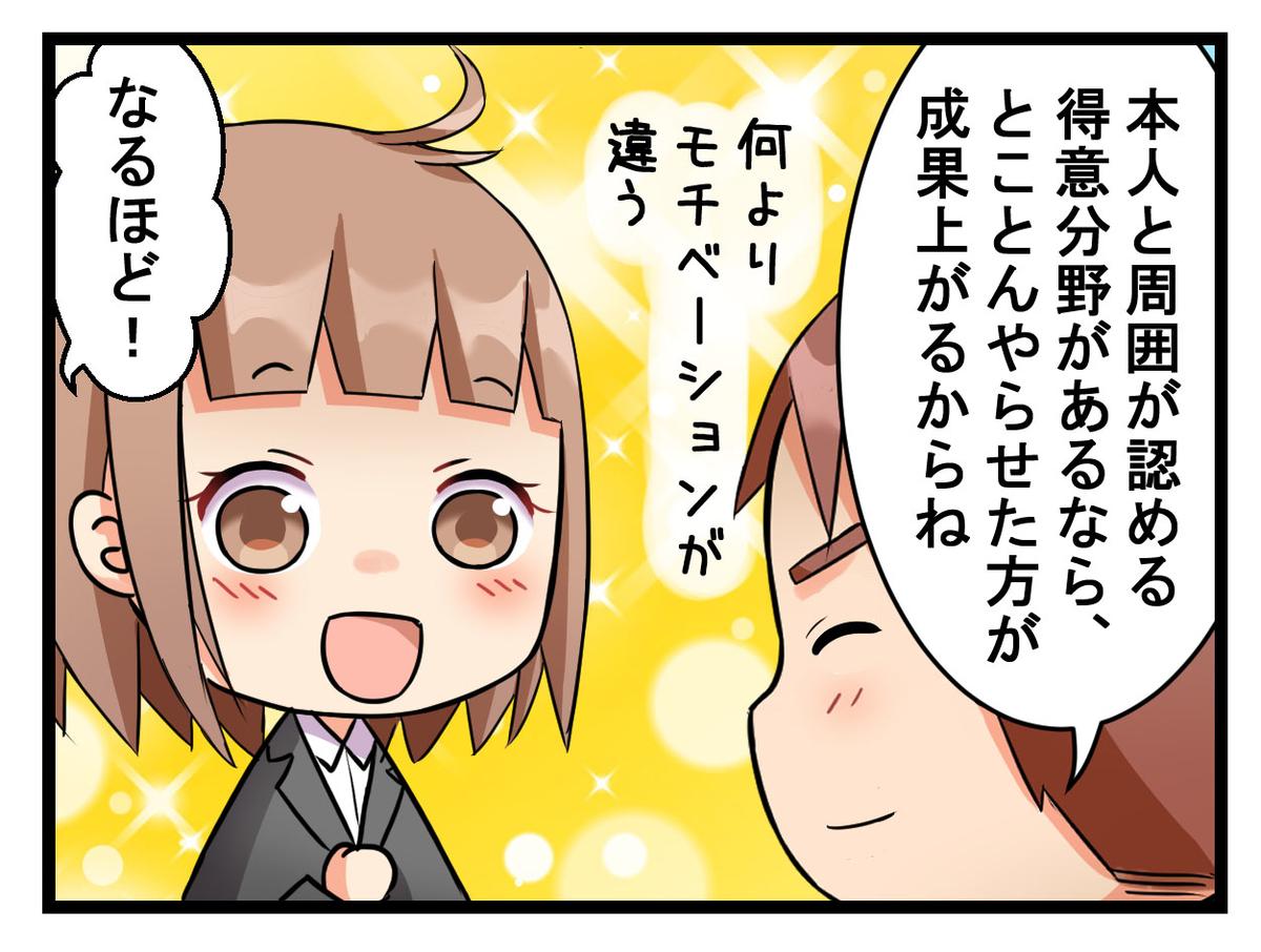f:id:umimizukonoha:20200321220214j:plain