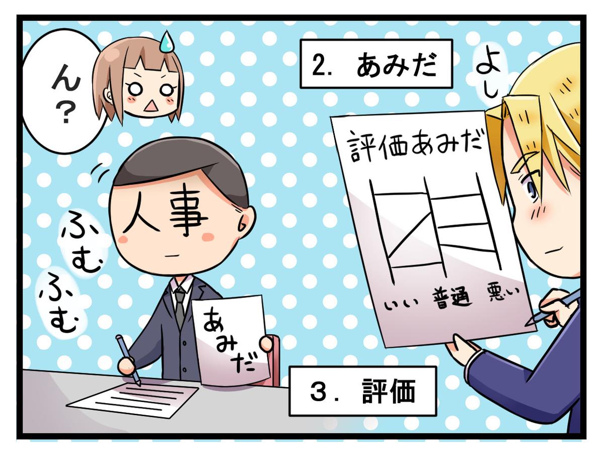 f:id:umimizukonoha:20200322110020j:plain