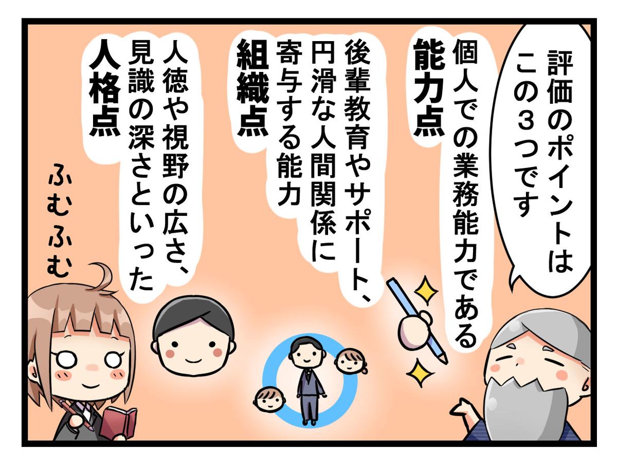 f:id:umimizukonoha:20200323094046j:plain