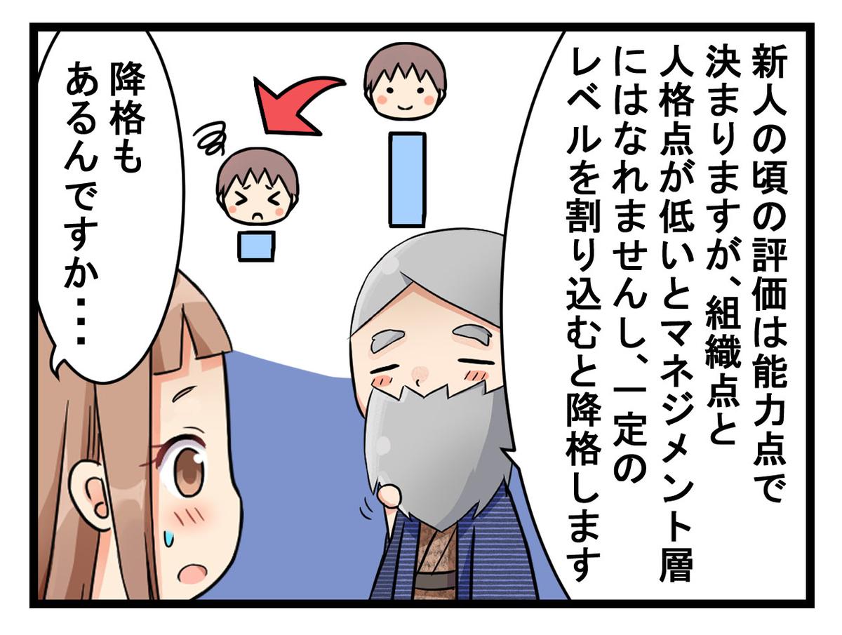 f:id:umimizukonoha:20200323094100j:plain