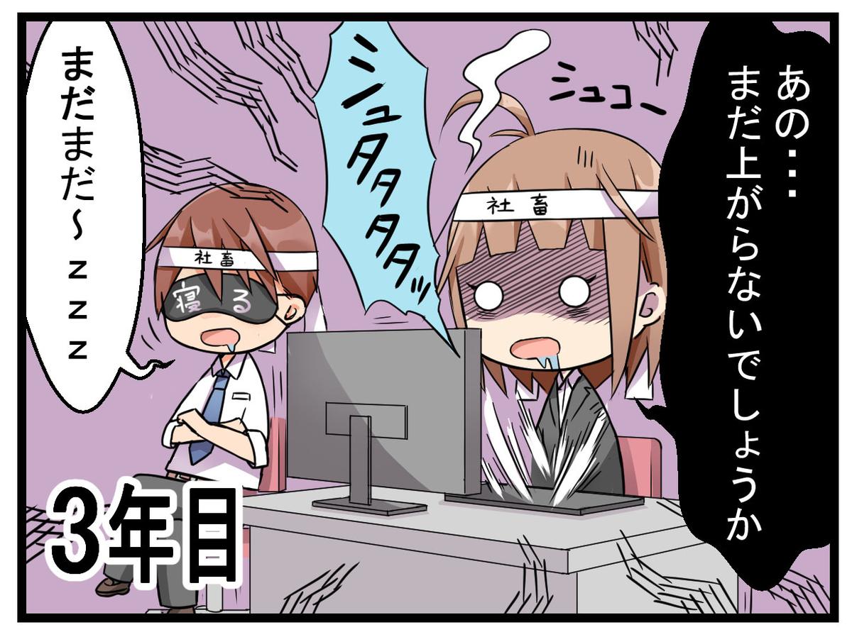 f:id:umimizukonoha:20200324230912j:plain