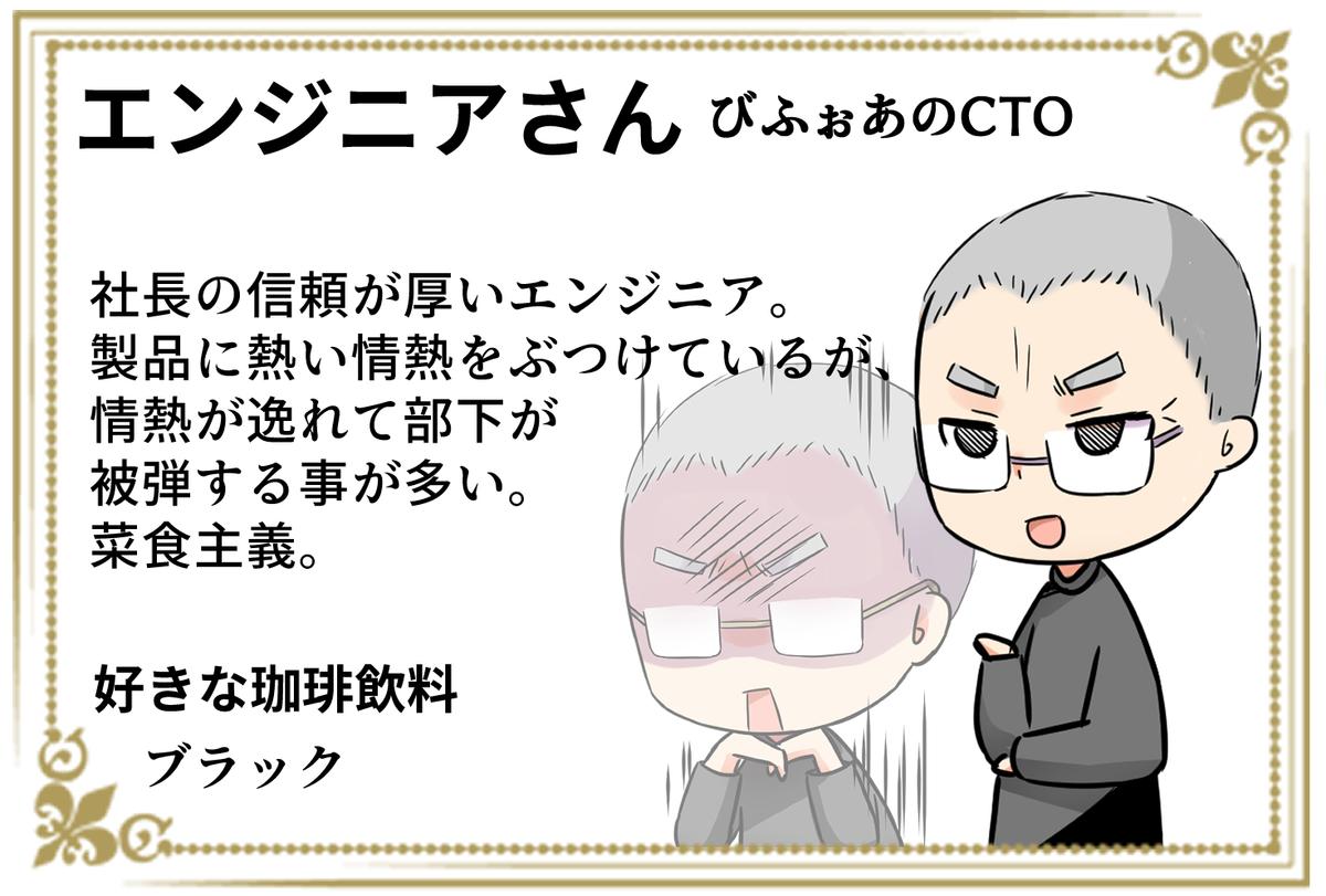 f:id:umimizukonoha:20200327214532j:plain