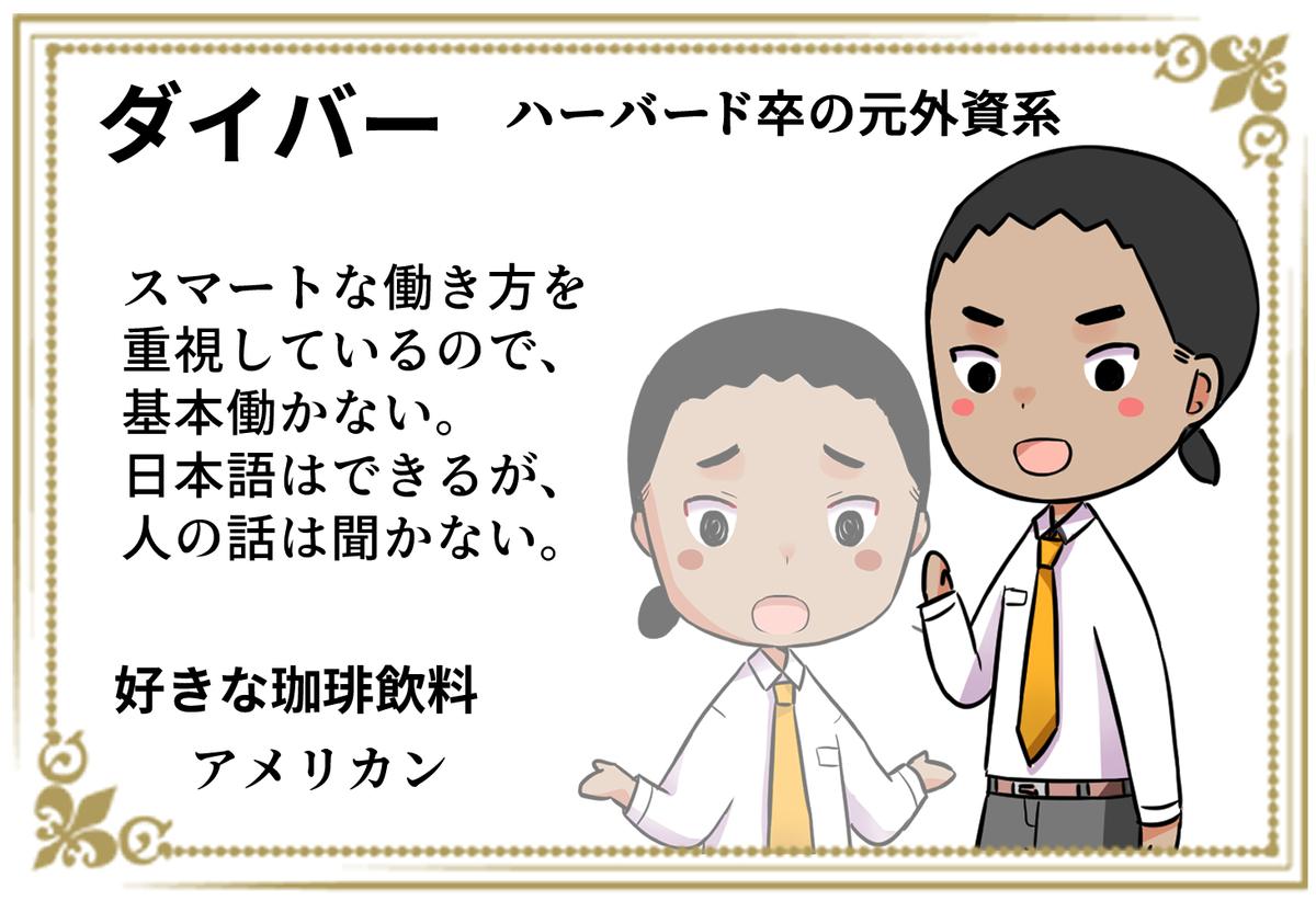 f:id:umimizukonoha:20200327214608j:plain