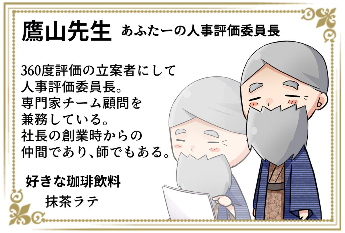 f:id:umimizukonoha:20200327214750j:plain