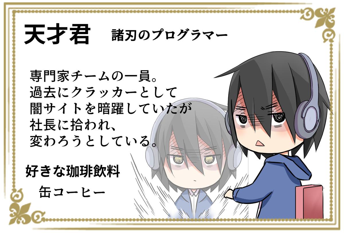 f:id:umimizukonoha:20200327214825j:plain