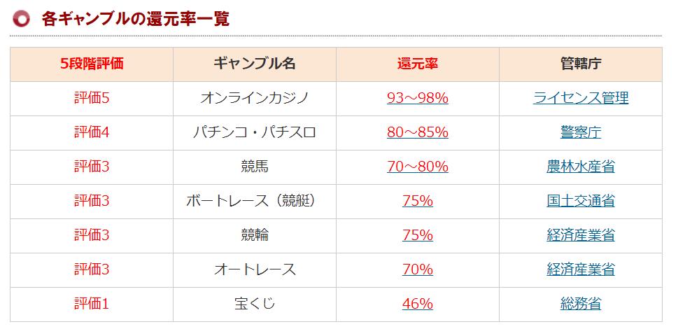 f:id:umimizukonoha:20200422230126p:plain