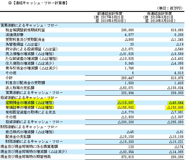 f:id:umimizukonoha:20200521234820p:plain
