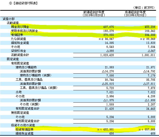f:id:umimizukonoha:20200522005058p:plain