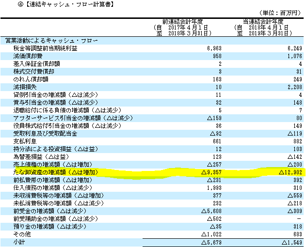 f:id:umimizukonoha:20200526223755p:plain