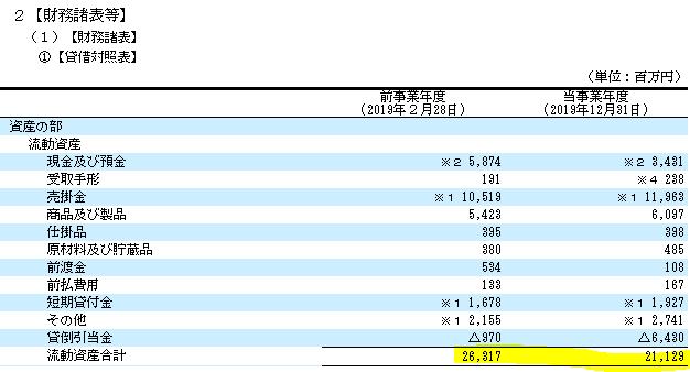 f:id:umimizukonoha:20200605075427p:plain