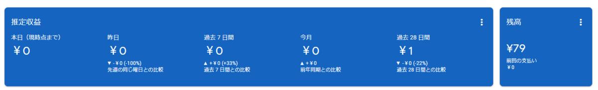 f:id:umimizukonoha:20200612125720p:plain