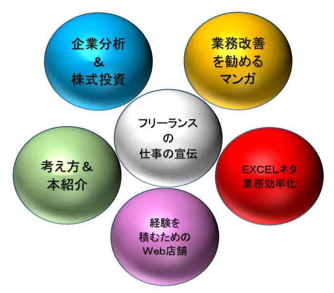 f:id:umimizukonoha:20200612223729p:plain
