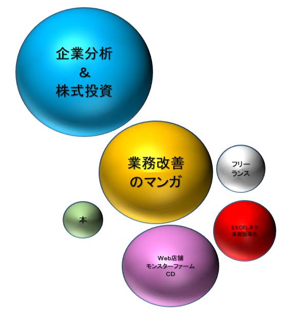 f:id:umimizukonoha:20200612224405p:plain