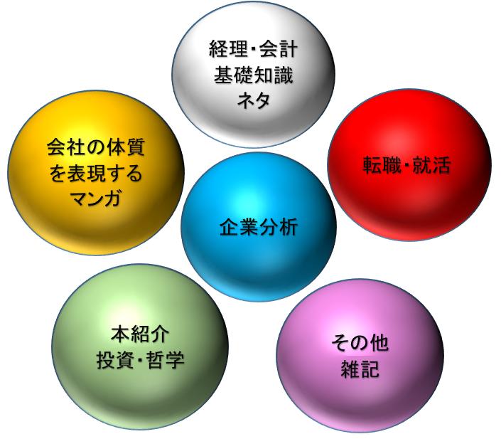 f:id:umimizukonoha:20200612235036p:plain
