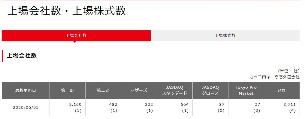 f:id:umimizukonoha:20200613165839p:plain