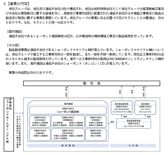 f:id:umimizukonoha:20200613173533p:plain