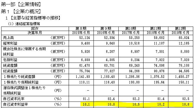 f:id:umimizukonoha:20200613213857p:plain