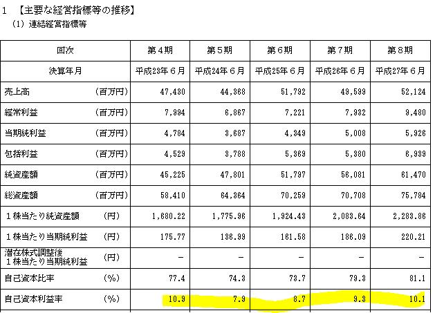 f:id:umimizukonoha:20200613215113p:plain