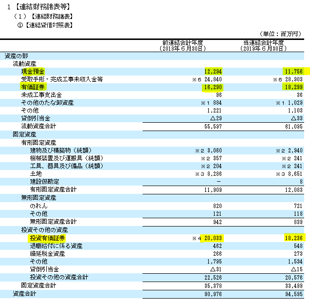 f:id:umimizukonoha:20200613221024p:plain