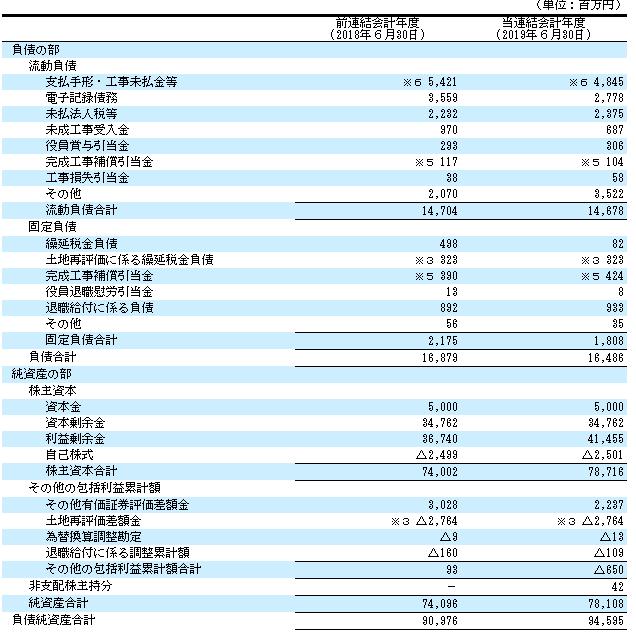 f:id:umimizukonoha:20200613221606p:plain