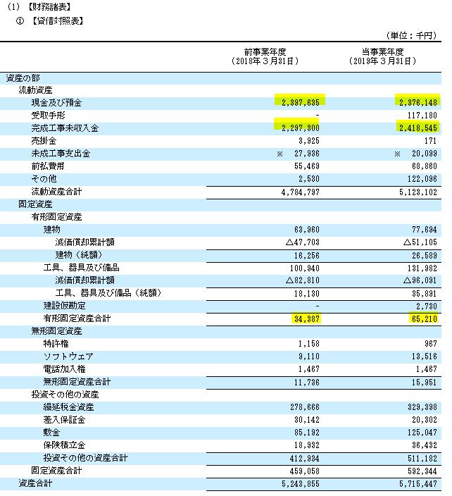 f:id:umimizukonoha:20200614010418p:plain