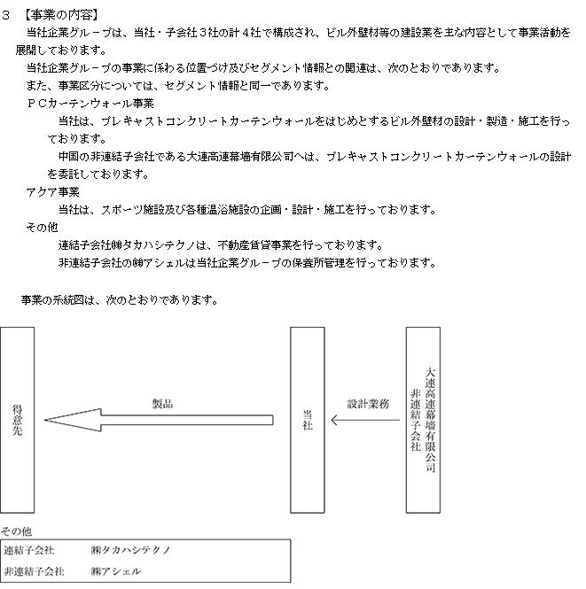 f:id:umimizukonoha:20200614095941p:plain