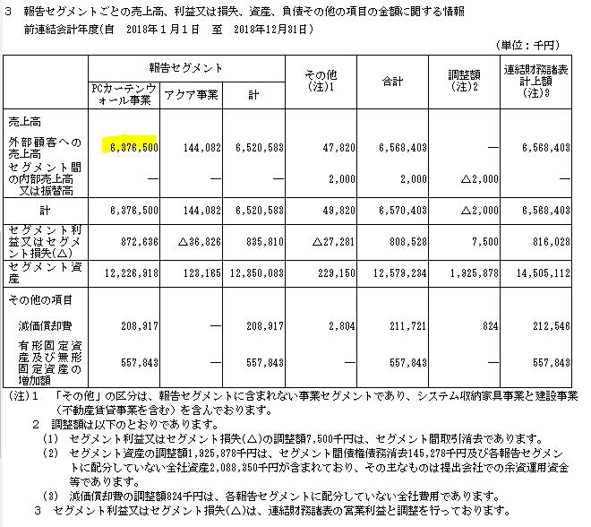 f:id:umimizukonoha:20200614100423p:plain