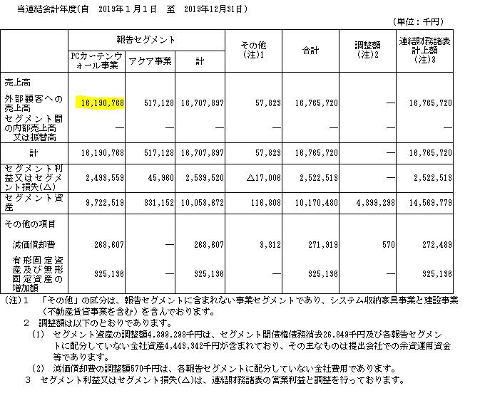 f:id:umimizukonoha:20200614100532p:plain