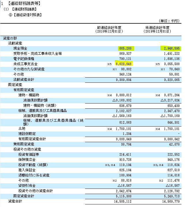 f:id:umimizukonoha:20200614110051p:plain