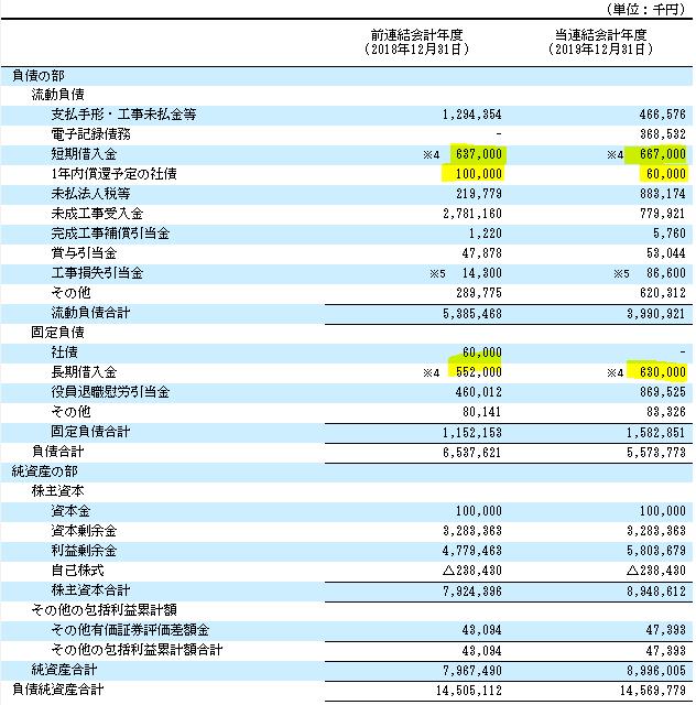 f:id:umimizukonoha:20200614110948p:plain