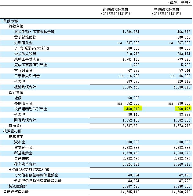 f:id:umimizukonoha:20200614111840p:plain