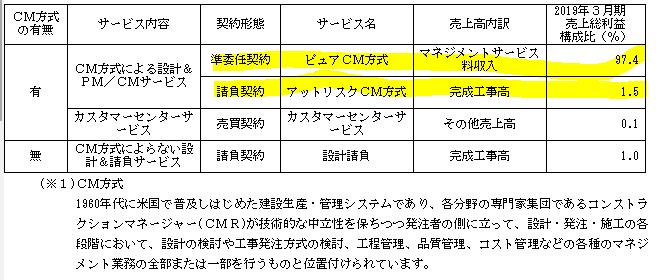 f:id:umimizukonoha:20200614165909p:plain