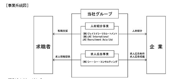 f:id:umimizukonoha:20200615202251p:plain