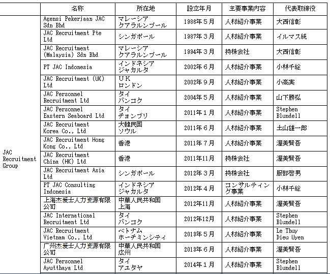 f:id:umimizukonoha:20200615205814p:plain