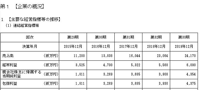 f:id:umimizukonoha:20200615210507p:plain