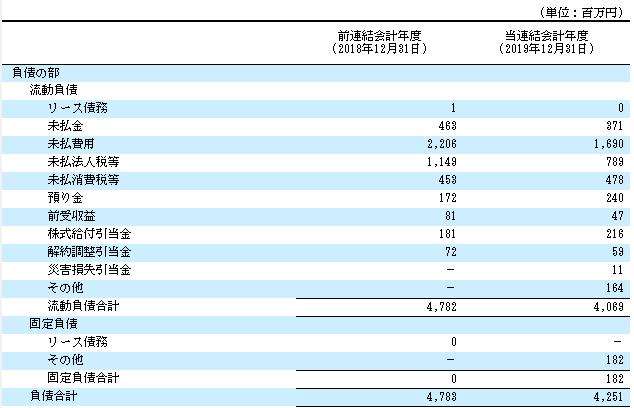 f:id:umimizukonoha:20200615213135p:plain
