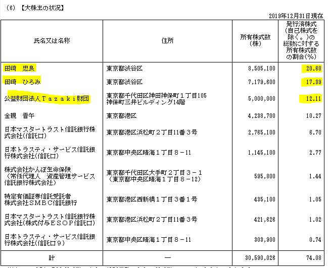 f:id:umimizukonoha:20200615215008p:plain
