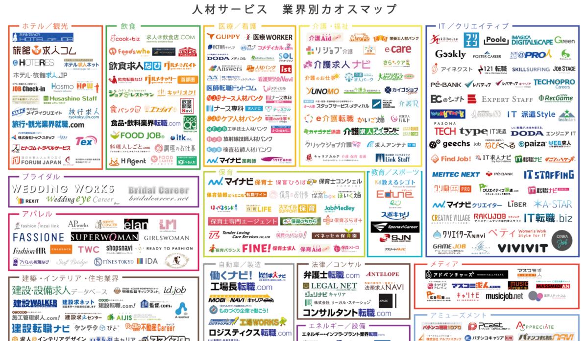 f:id:umimizukonoha:20200615224427p:plain