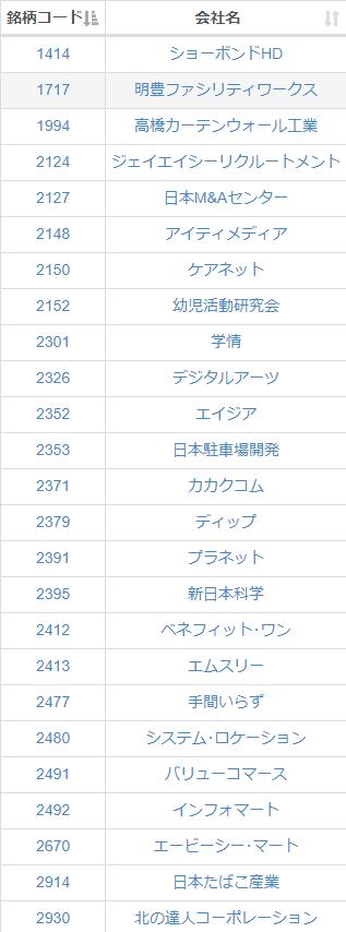 f:id:umimizukonoha:20200615234612p:plain
