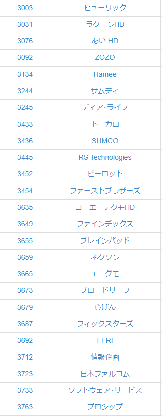 f:id:umimizukonoha:20200615234655p:plain