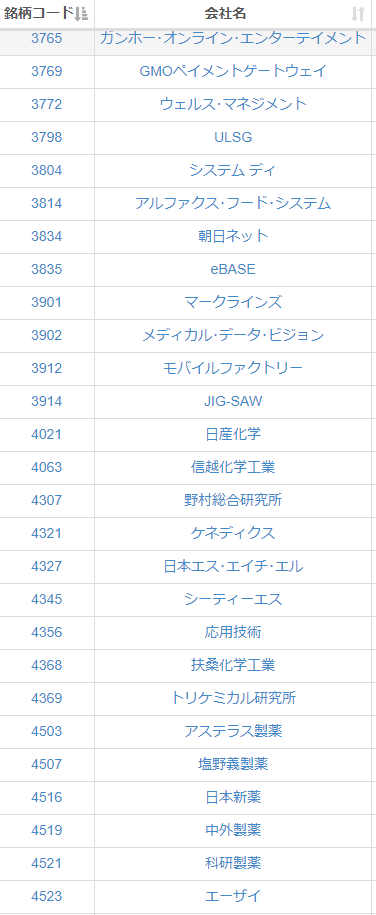 f:id:umimizukonoha:20200615234758p:plain