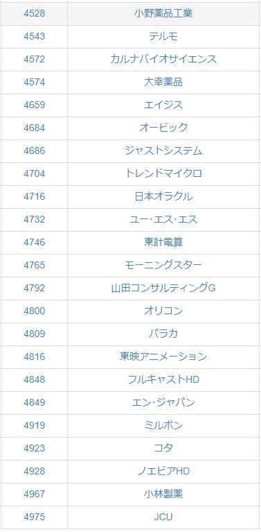 f:id:umimizukonoha:20200615234831p:plain