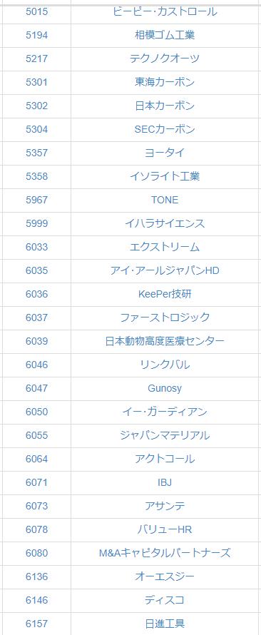 f:id:umimizukonoha:20200615234903p:plain