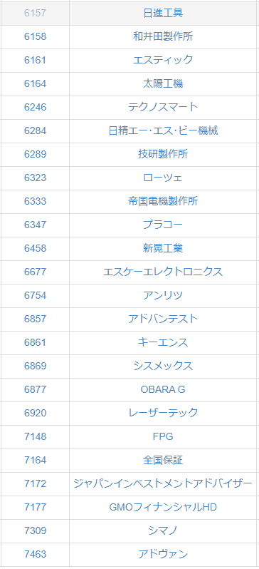 f:id:umimizukonoha:20200615234939p:plain